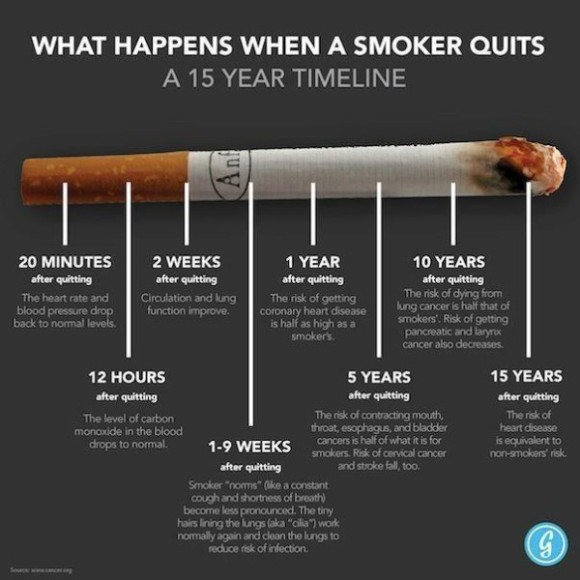 what-happens-when-a-smoker-quits-600x600